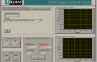 The LCR Meter as an Impedance Analyzer