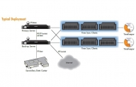 Time Server Adds 40GbE Network Interfaces