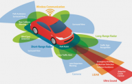 Millimeter Wave Automotive Radar Seeks to Improve Driver Safety