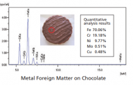 INSPECTION AND ANALYSIS OF FOREIGN MATTER FOR FOOD SAFETY